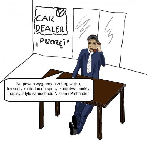 Polski deal samochodowy